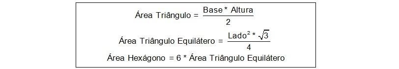 Fórmulas de Áreas