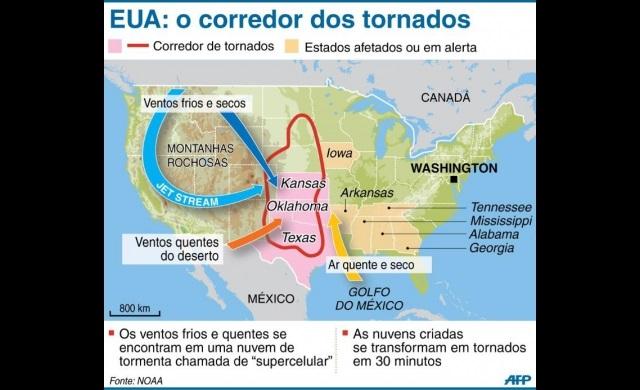 Corredor de Tornados nos EUA