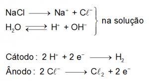 eletrolise-aquosa-2